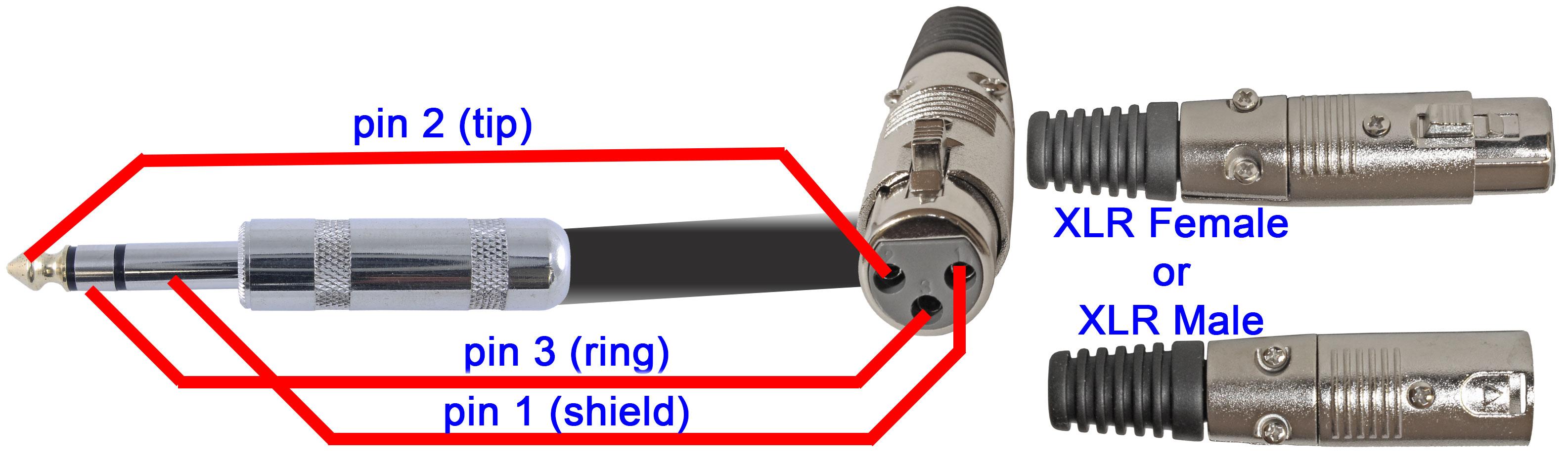 Balanced Input Cable : Balanced vs unbalanced cables faq s advance mcs electronics