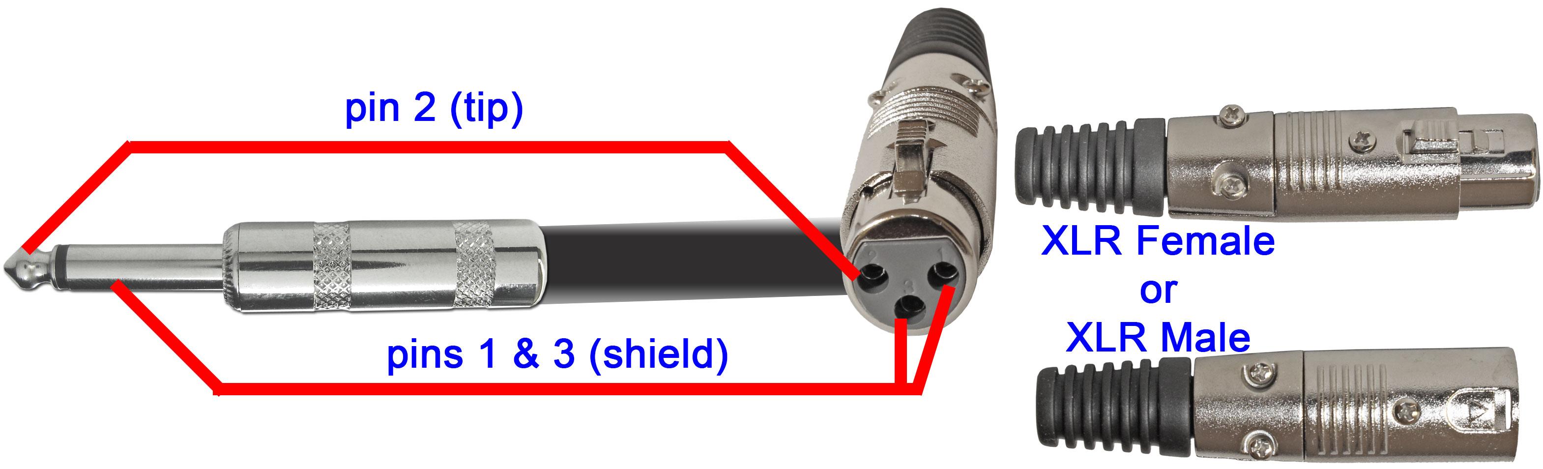 Balanced Vs Unbalanced Cables Faq S Advance Mcs Electronics